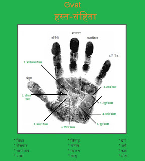 hast rekha samhita, Learn palmistry in hindi