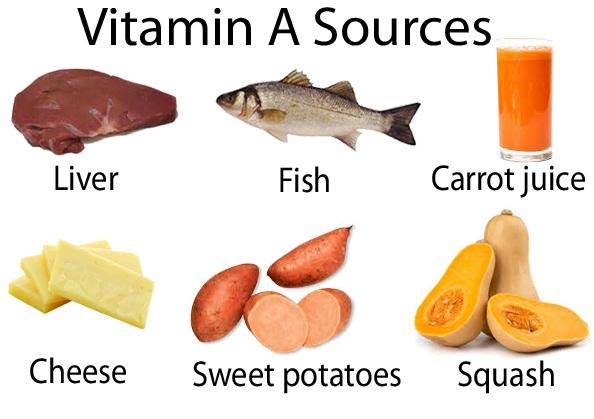 Source vitamin a