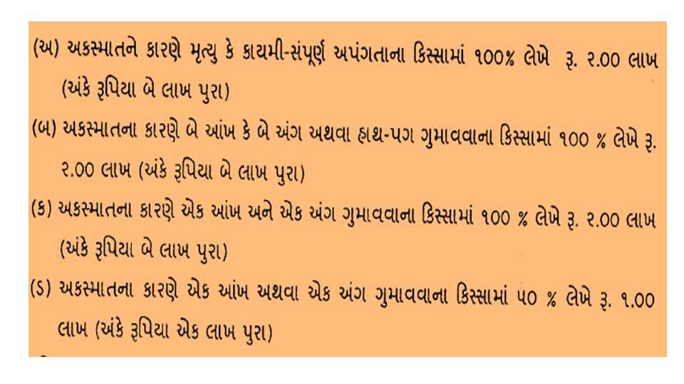 Khedut Akasmat Vima Yojana Gujarat