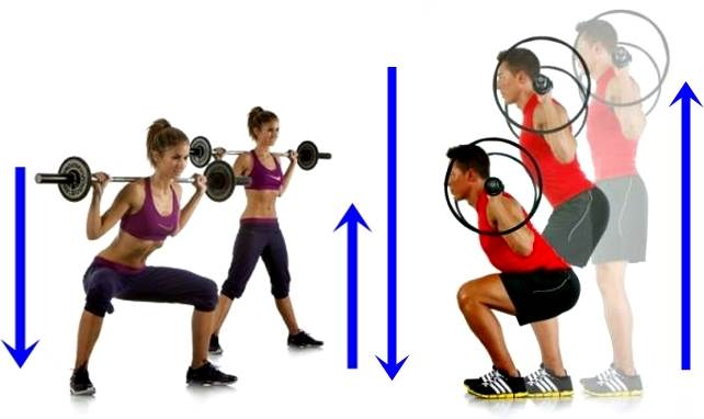 Is better lifting weights fast or slow?