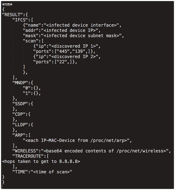 VPNFilter III: More Tools for the Swiss Army Knife of Malware