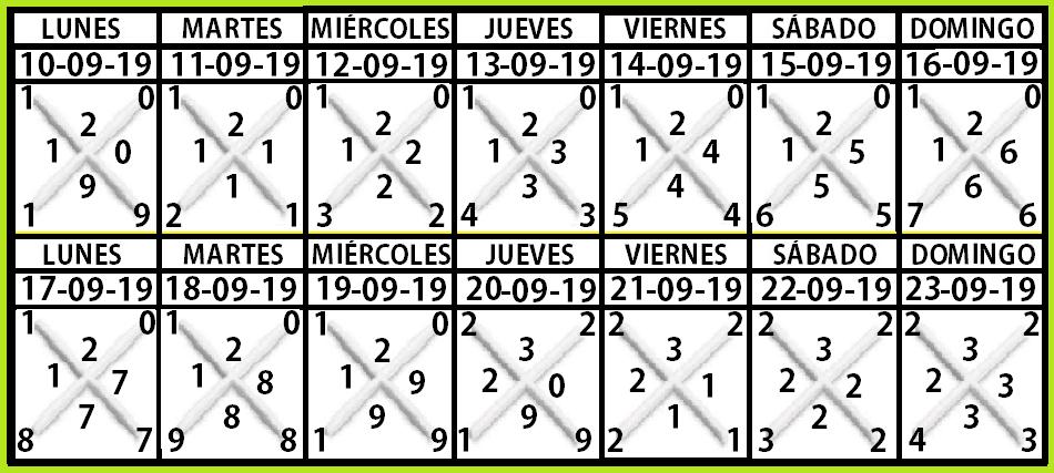 Calendario Agosto 2019 Numeros Grandes.Numeros Para Ganar La Loteria Con El Calendario De La