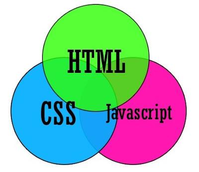 pengertian dan sejarah HTML