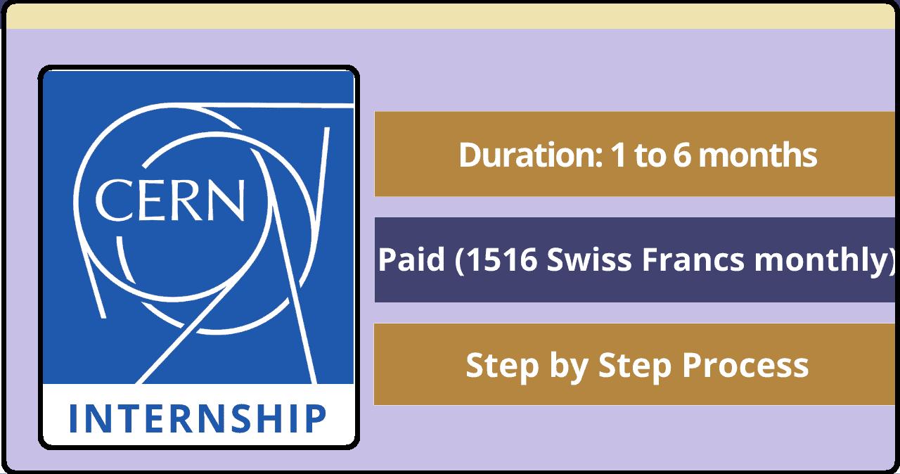 تدريب CERN قصير الأجل 2022 في سويسرا (مدفوع)