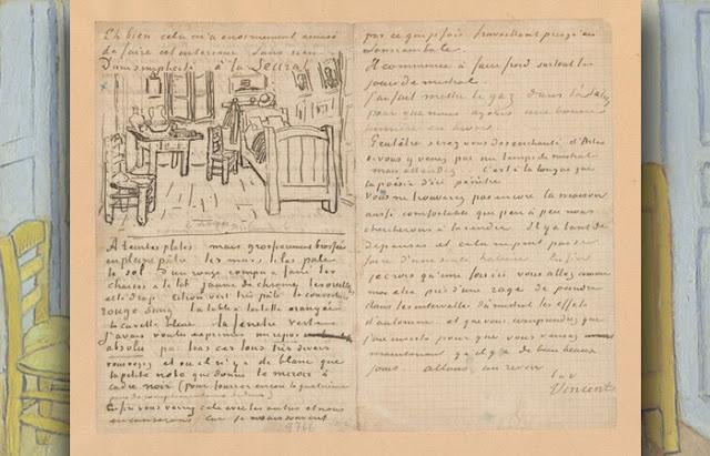Carta de Vincent Van Gogh e Gauguin (17 de outubro de 1888)