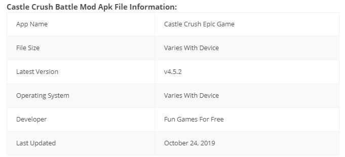Doupai vip subscription take the automatically renews service of google, and in compliance with the related regulations, including magic rampage mod apk 4 4 2 latest