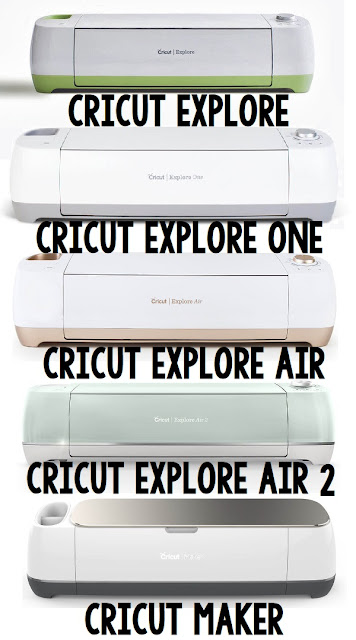 What is Cricut?? Get to know the brand!