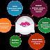 SEO: Email marketing và lợi ích trong việc sử dụng email marketing