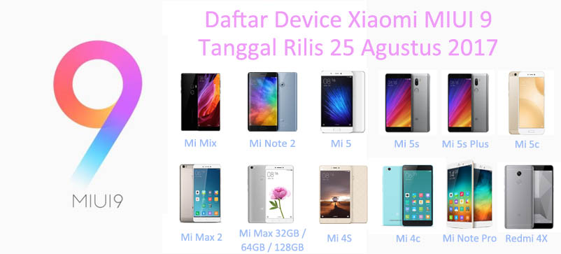 Daftar Perangkat Xiaomi yang akan mendapatkan MIUI 9 pada tanggal 25 Agustus 2017