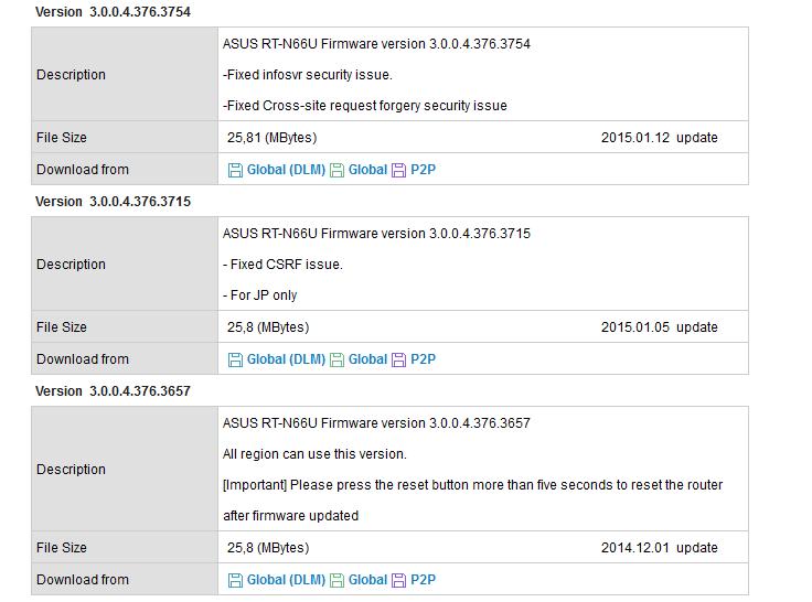 Attack Zero -- Information Security Blog: Examining Router