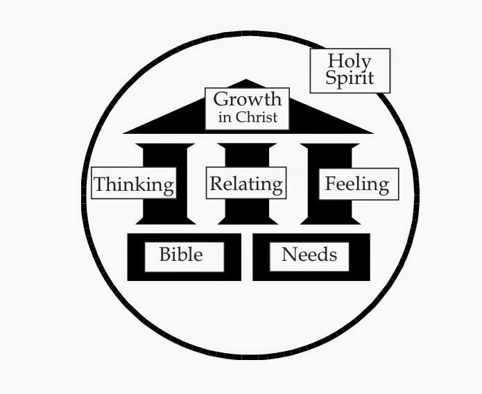 K4 Leadership: The Foundation for Discipleship