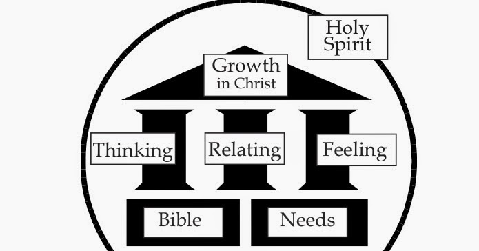 K4 Leadership: The Foundation for Discipleship