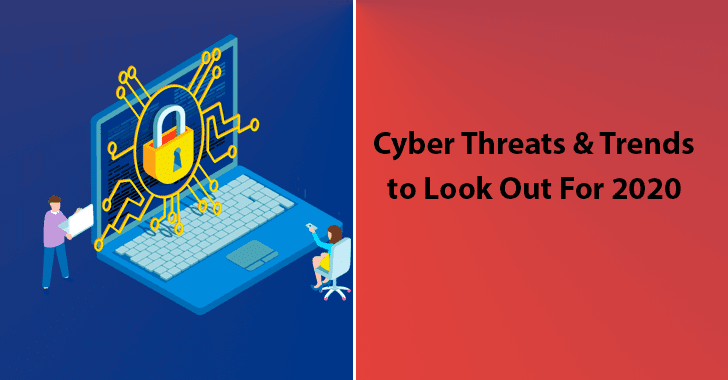 Cyber Threats and Trends