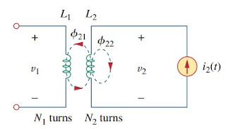 Mutual Inductance and Dot Convention