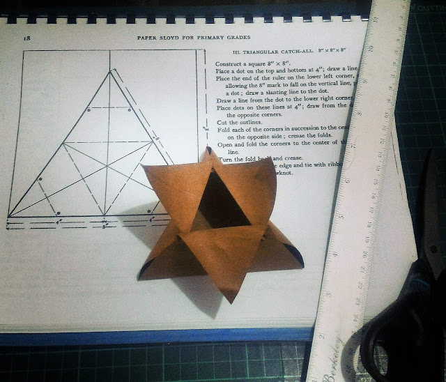 Paper Sloyd