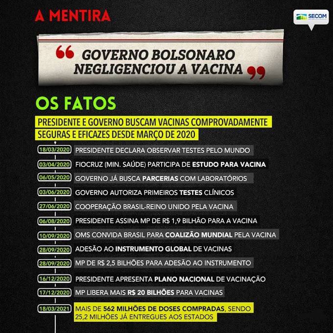 É mentira que Bolsonaro negligenciou a compra de vacina