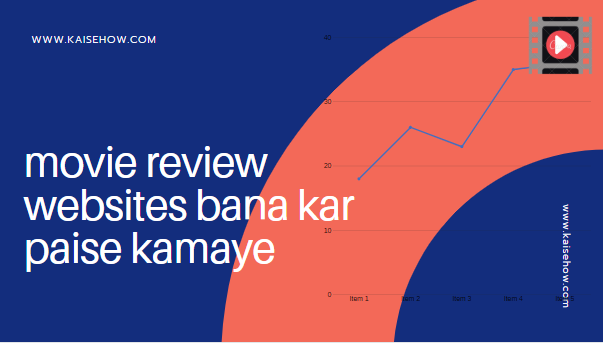 Movie Review Websites Bana Kar Paise Kamaye