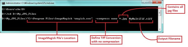 ImageMagick Batch Conversion Command Steps
