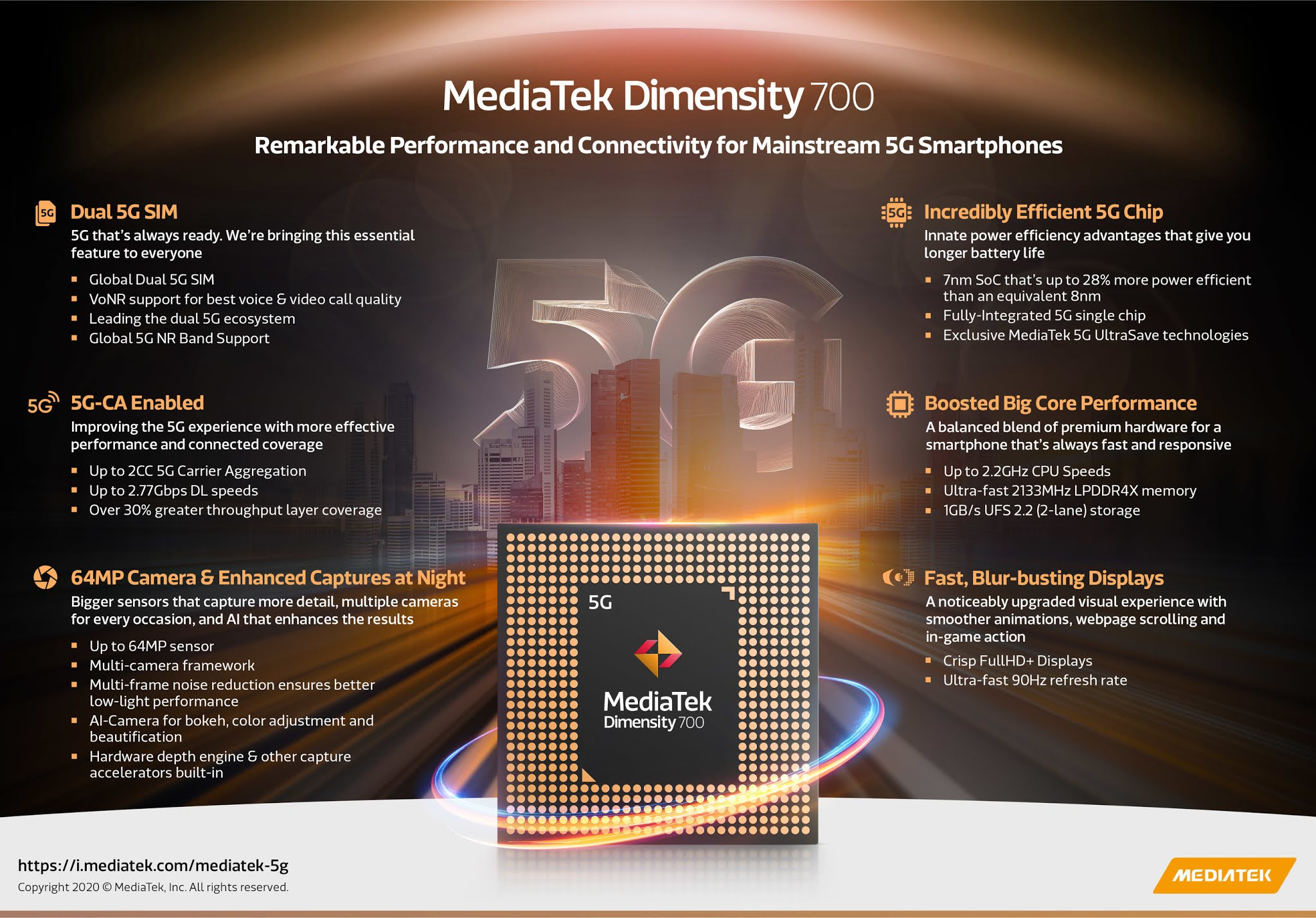 MediaTek Unveils Its Newest 5G Chipset, Dimensity 700, For Mass Market 5G Smartphones