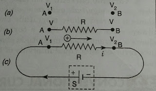 Define the electric current class 12th