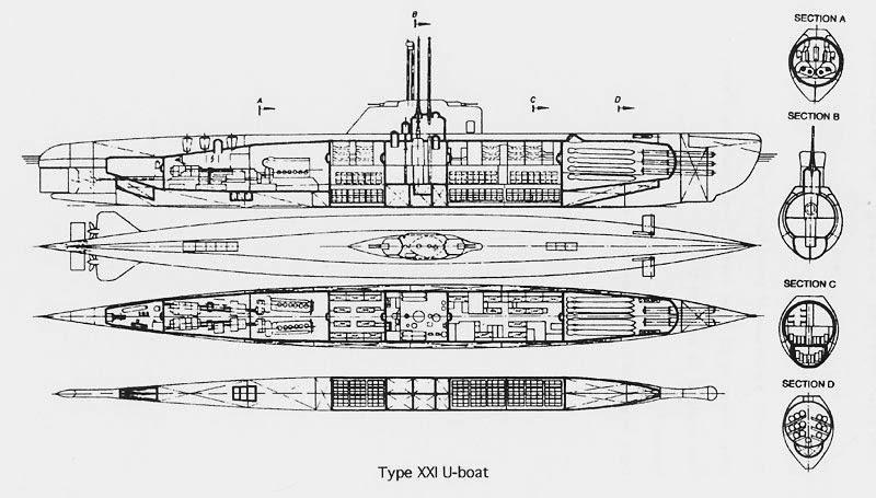 submarine matters: german submarine developments 1945 ... german u boat internal diagram #8