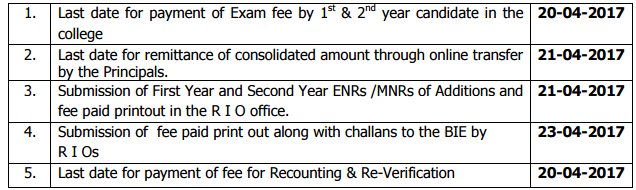 AP Inter Recounting Dates, Re verification fees, first year inter improvement dates, secon year inter supply dates 2017