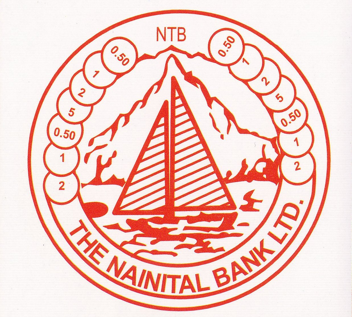 Image result for Nainital Bank