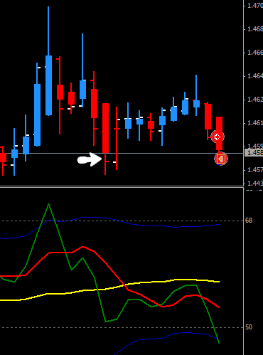 Tms forex