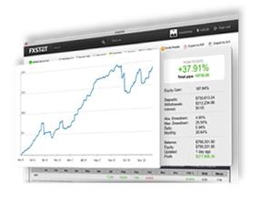 Plataforma de trading social FXCC Stat TradeBook