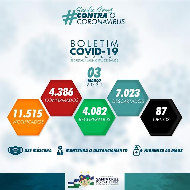 Santa Cruz do Capibaribe teve 142 novos casos confirmados de Covid-19