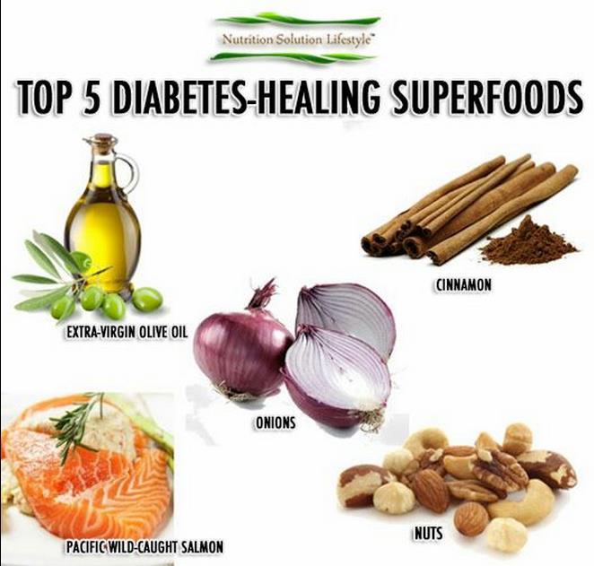 Gestational Diabetes Best Foods To Eat