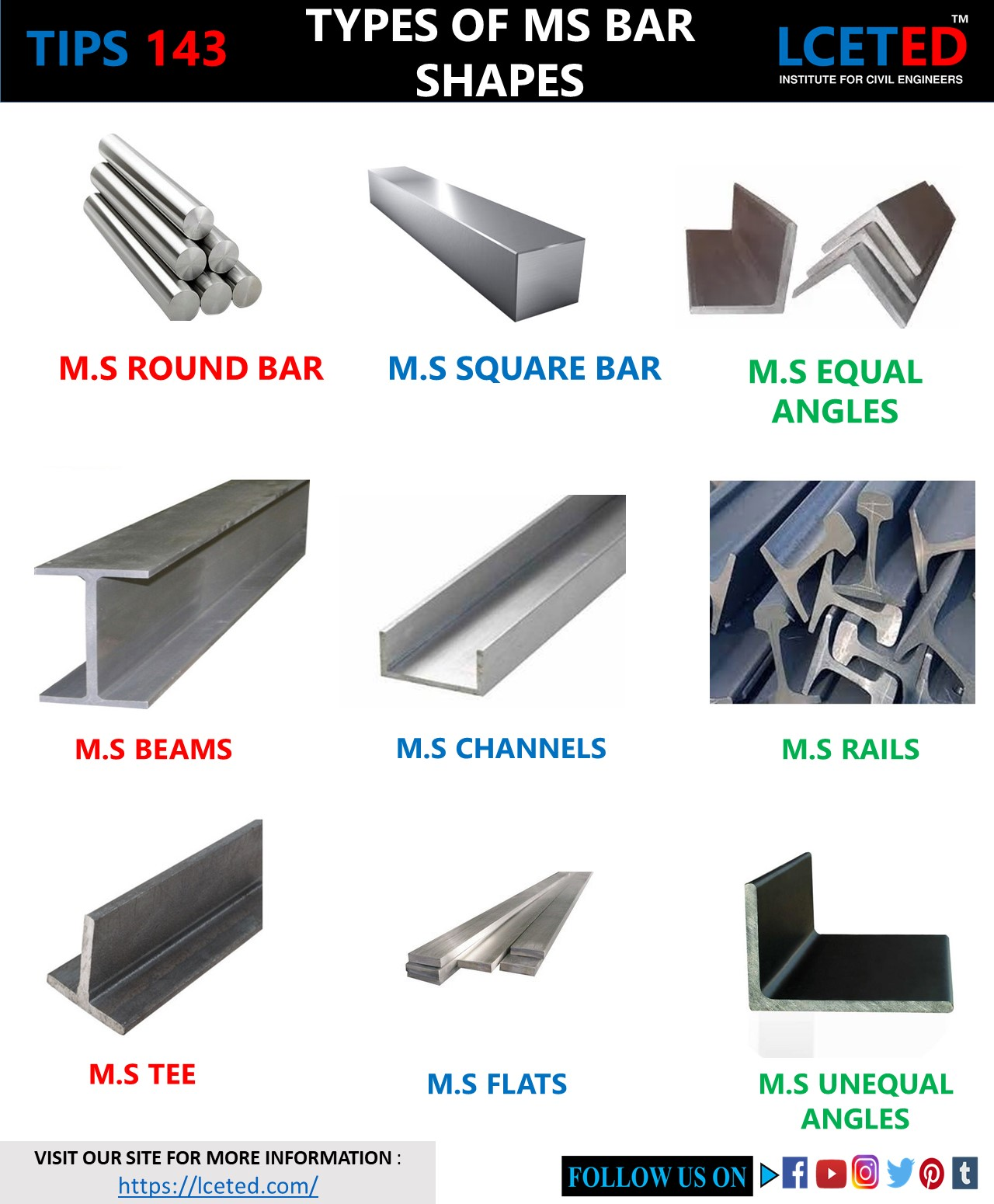 DIFFERENT SHAPES OF STEEL BARS  WEIGHT CHARTS