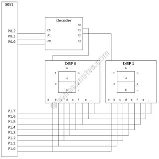 8051 7-Segment Display Interfacing