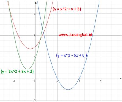 kunci jawaban matematika kelas 9 halaman 129 - 132 uji kompetensi 2