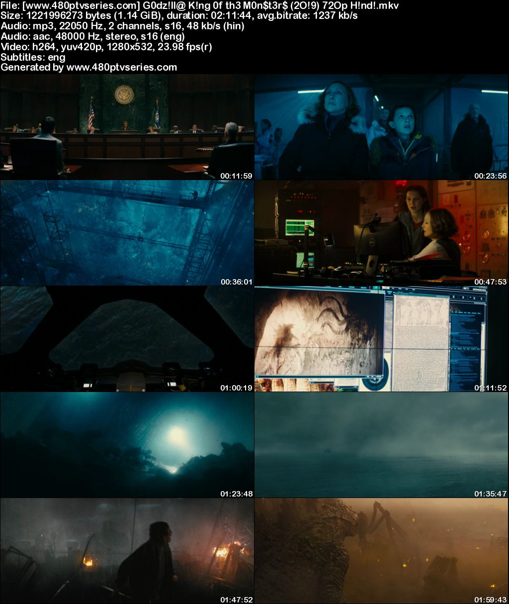 Download Godzilla: King of the Monsters (2019) 1GB Full Hindi Dual Audio Movie Download 720p Web-DL Free Watch Online Full Movie Download Worldfree4u 9xmovies