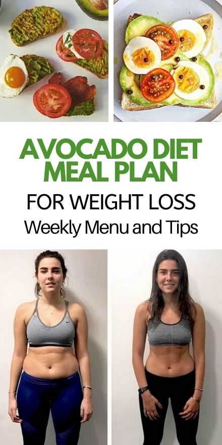 Avocado Diet Meal Plan for Weight Loss - Weekly Menu and Tips
