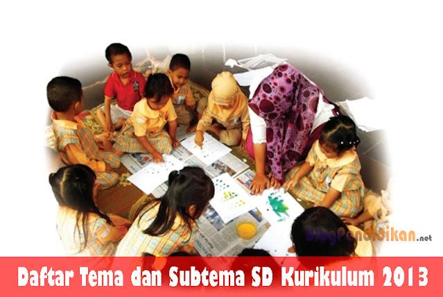 Daftar Tema dan Subtema SD Kelas 1, 2, 3, 4, 5 dan 6  Kurikulum 2013