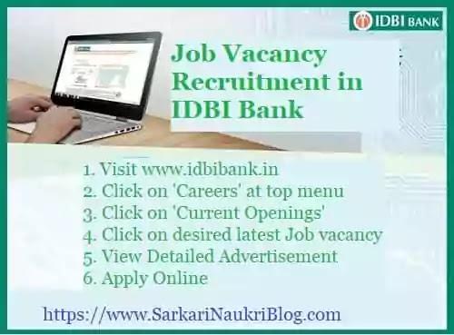 IDBI Bank Job Vacancy Recruitment