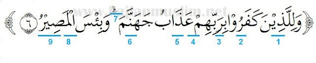 Hukum Tajwid Surat Al-Mulk Ayat 6