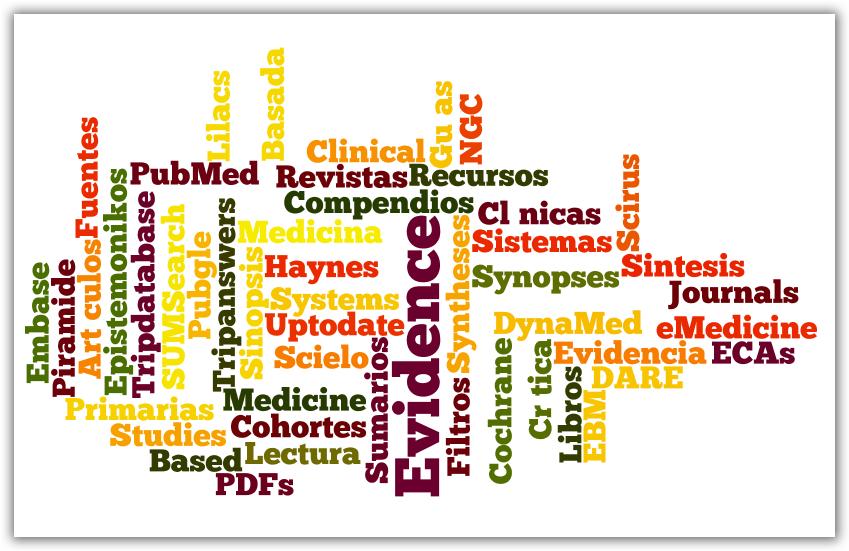 Image result for medicina basada en la evidencia