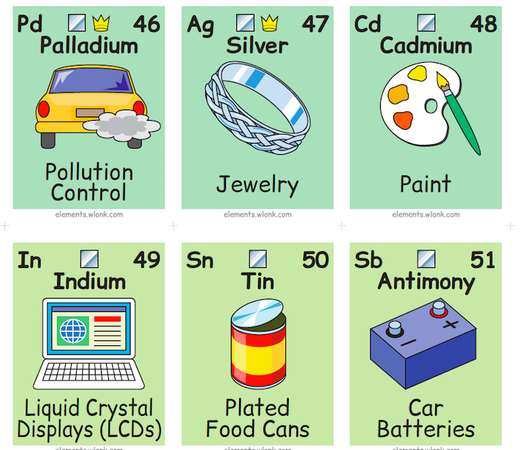 Tabla peridica ilustrada claros divertidos sin tantos nmeros es como se le ocurri a enevoldsen que podra ser ms atractiva y entendible la tabla de los elementos qumicos urtaz Image collections