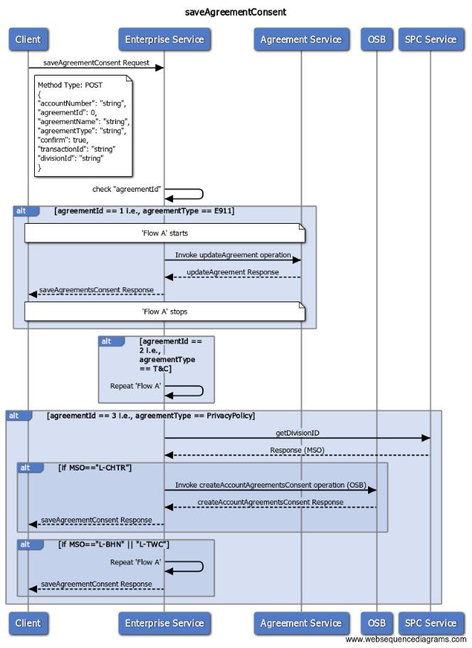Eclipse Uml Diagram Generator - Free Wiring Diagram