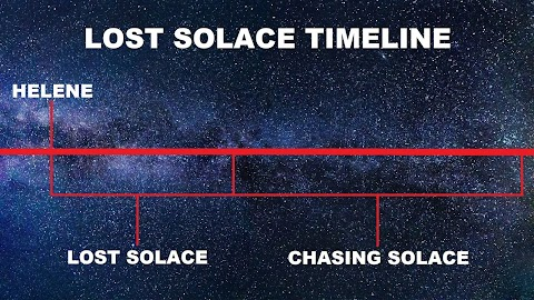 Lost Solace Timeline