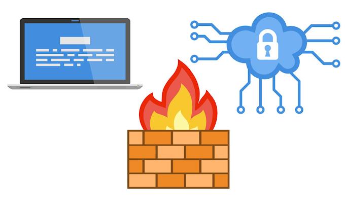 Linux (VPS) Hosting İçin Kullananlara Firewall