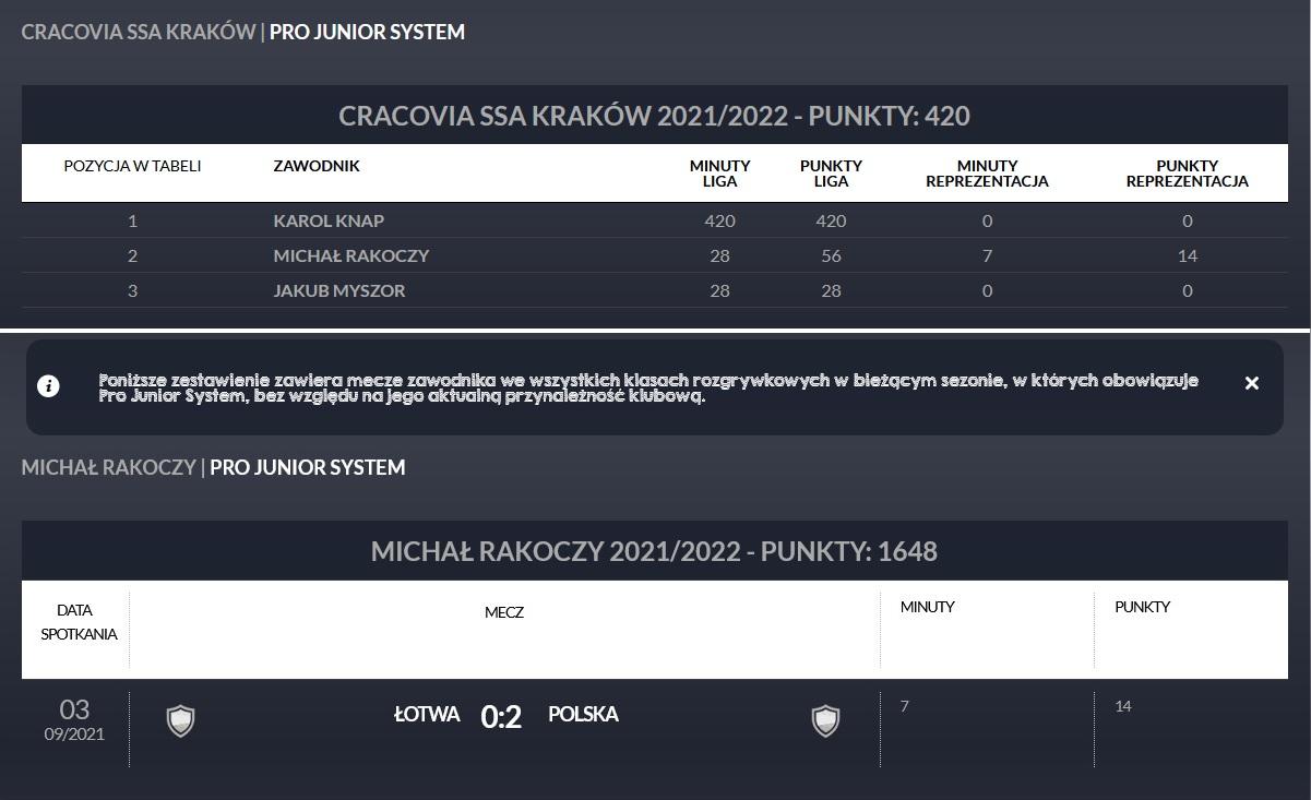 Punktacja Michała Rakoczego z Cracovii<br><br>fot. PZPN / laczynaspilka.pl