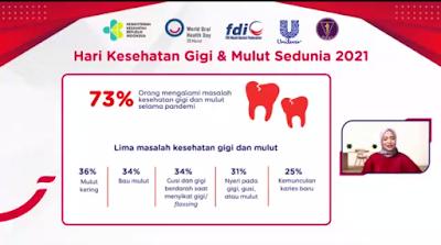 5 masalah kesehatan gigi  dan mulut masyarakat indonesia selama pandemi