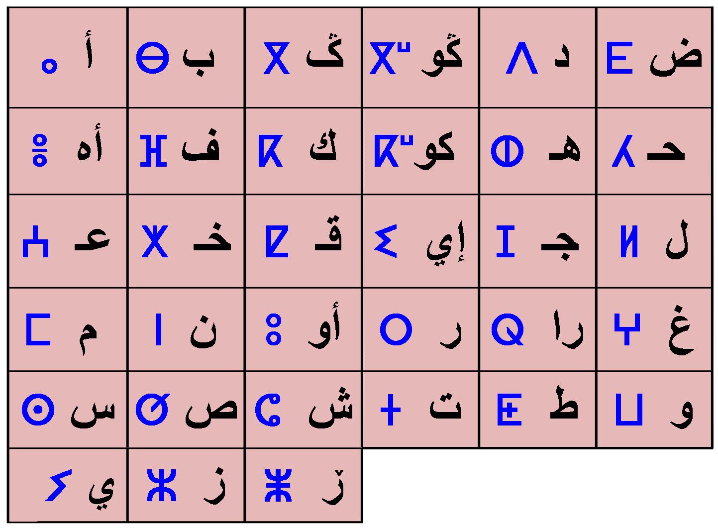 حروف اللغة الأمازيغية تفيناغ
