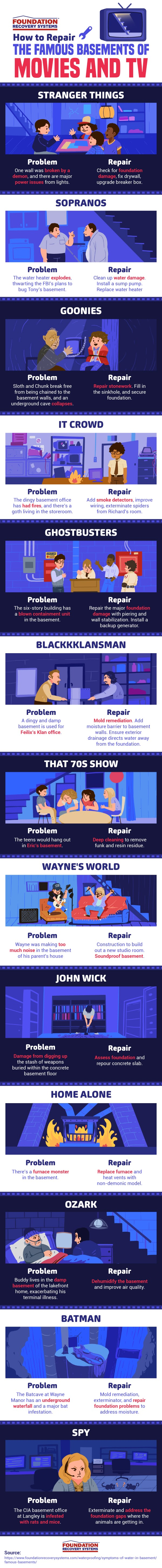 How To Repair The Famous Basements Of Movies And TV #infographic