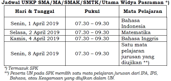 Jadwal UNKP SMA-MA-SMAK-SMTK 2019 Utama Tahun Pelajaran 2018-2019