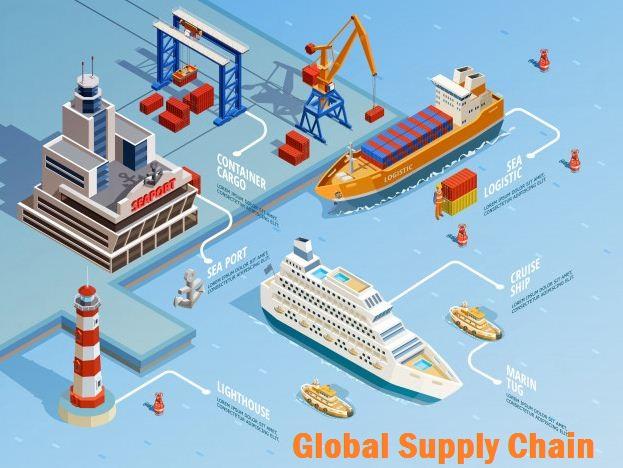 Global Supply Chain Performance Erosion